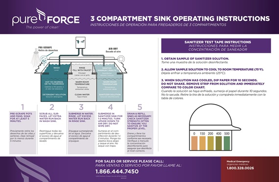 Pureforce 3 Compartment Sink Wallchart